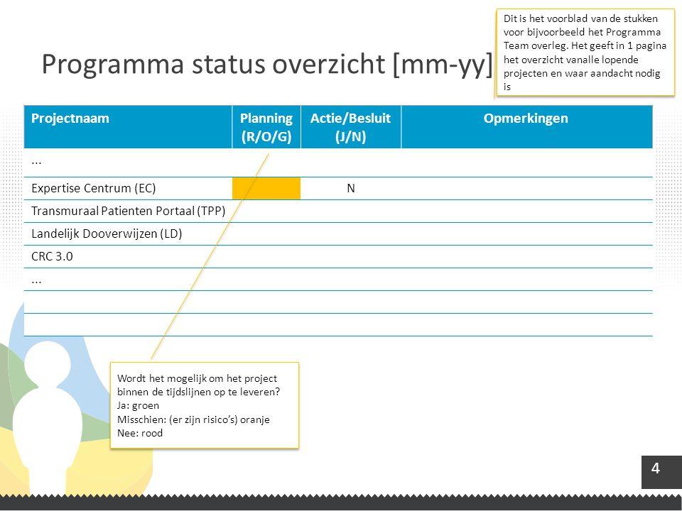 Programma status overzicht [mm-yy]